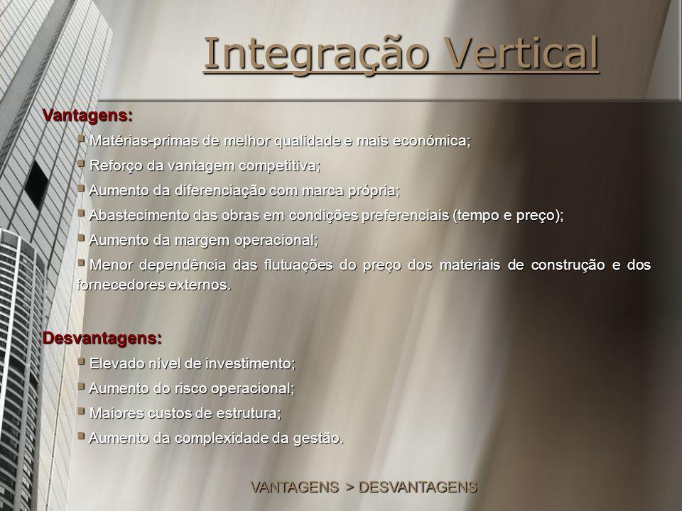 Integração Vertical Vantagens: Matérias-primas de melhor qualidade e mais económica; Matérias-primas de melhor qualidade e mais económica; Reforço da