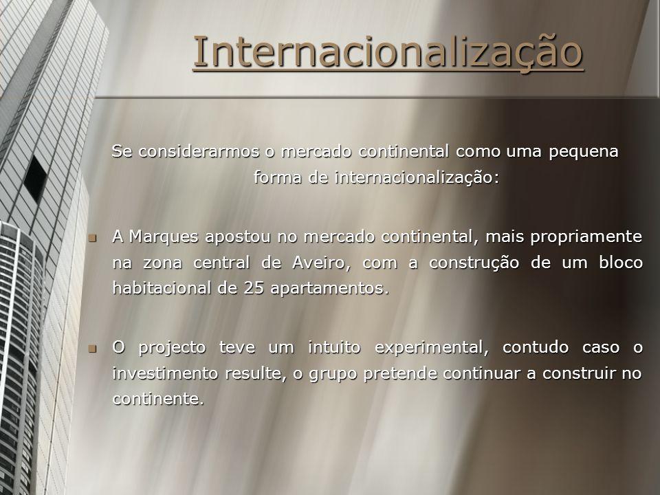 Internacionalização Se considerarmos o mercado continental como uma pequena forma de internacionalização: A Marques apostou no mercado continental, ma