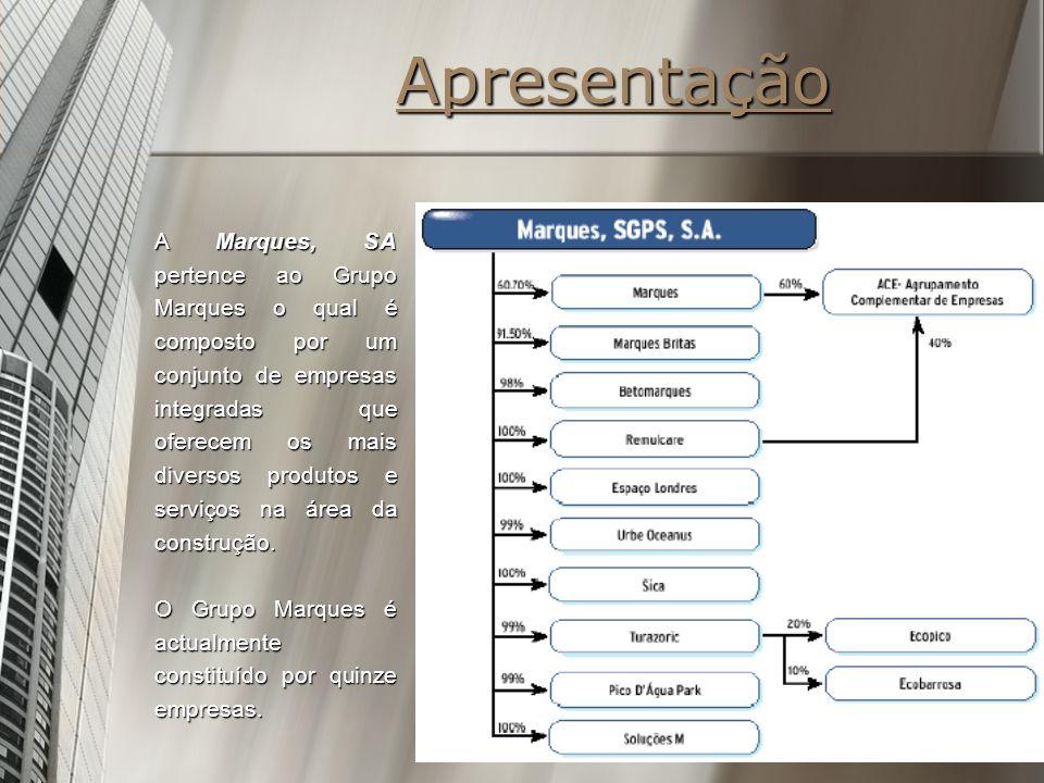 Apresentação A Marques, SA pertence ao Grupo Marques o qual é composto por um conjunto de empresas integradas que oferecem os mais diversos produtos e