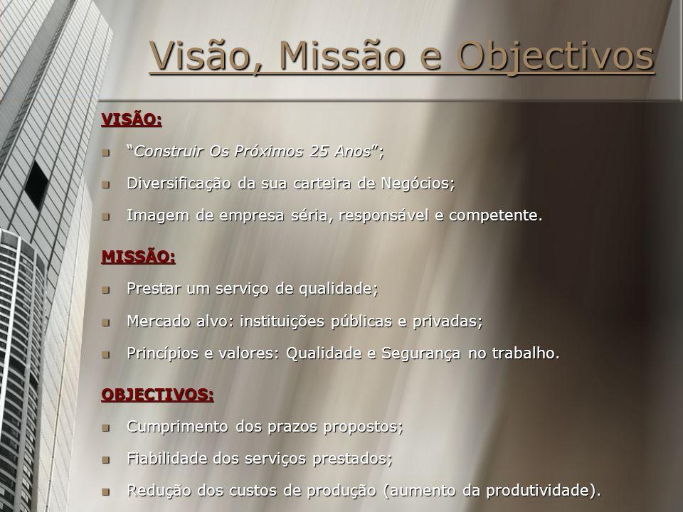 Visão, Missão e Objectivos VISÃO: Construir Os Próximos 25 Anos;Construir Os Próximos 25 Anos; Diversificação da sua carteira de Negócios; Diversifica