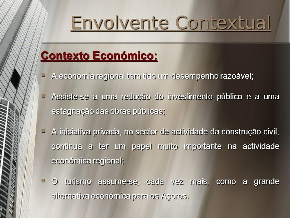 Envolvente Contextual Contexto Económico: A economia regional tem tido um desempenho razoável; A economia regional tem tido um desempenho razoável; As