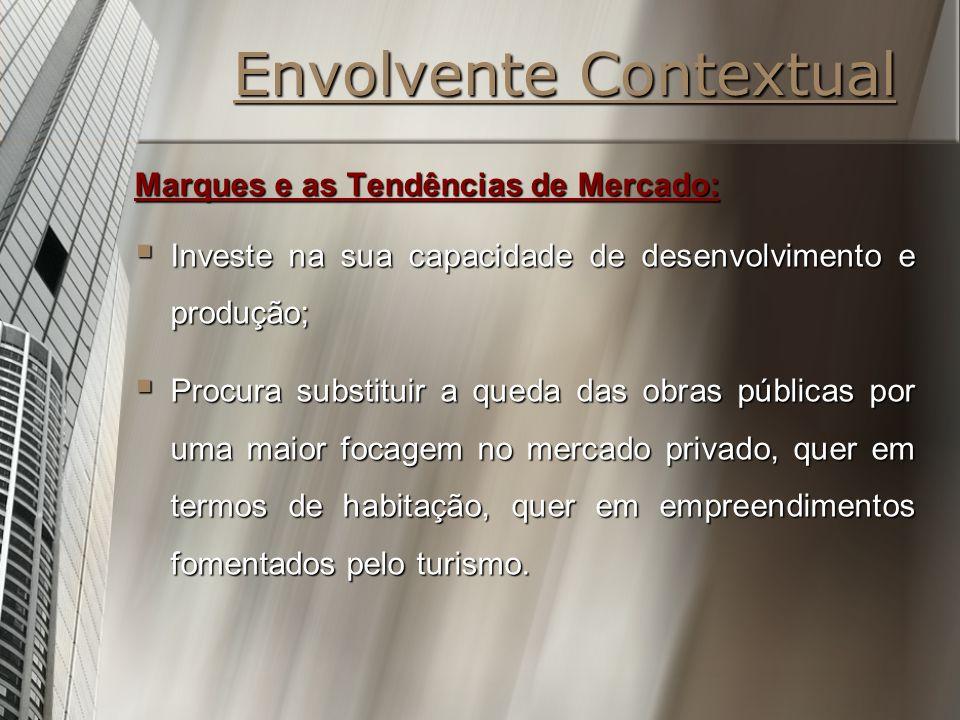 Envolvente Contextual Marques e as Tendências de Mercado: Investe na sua capacidade de desenvolvimento e produção; Investe na sua capacidade de desenv