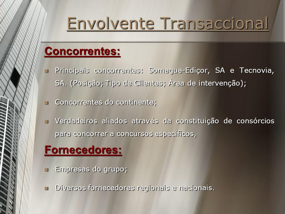 Envolvente Transaccional Concorrentes: Principais concorrentes: Somague-Ediçor, SA e Tecnovia, SA. (Posição; Tipo de Clientes; Área de intervenção); P