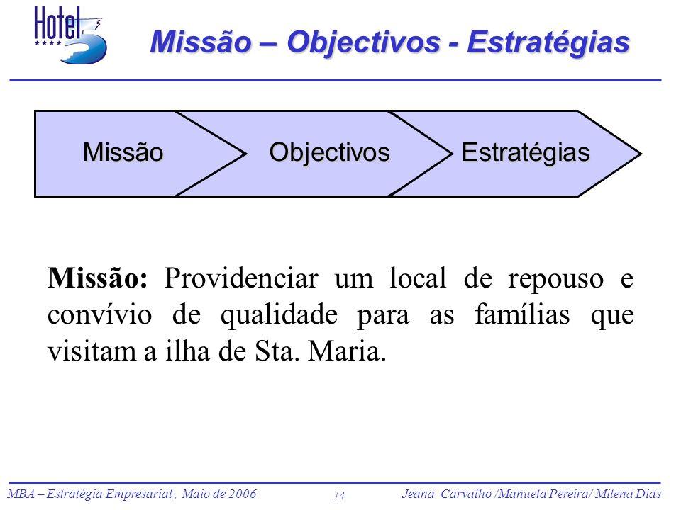 Jeana Carvalho /Manuela Pereira/ Milena Dias MBA – Estratégia Empresarial, Maio de 2006Jeana Carvalho /Manuela Pereira/ Milena Dias 14 Missão – Object