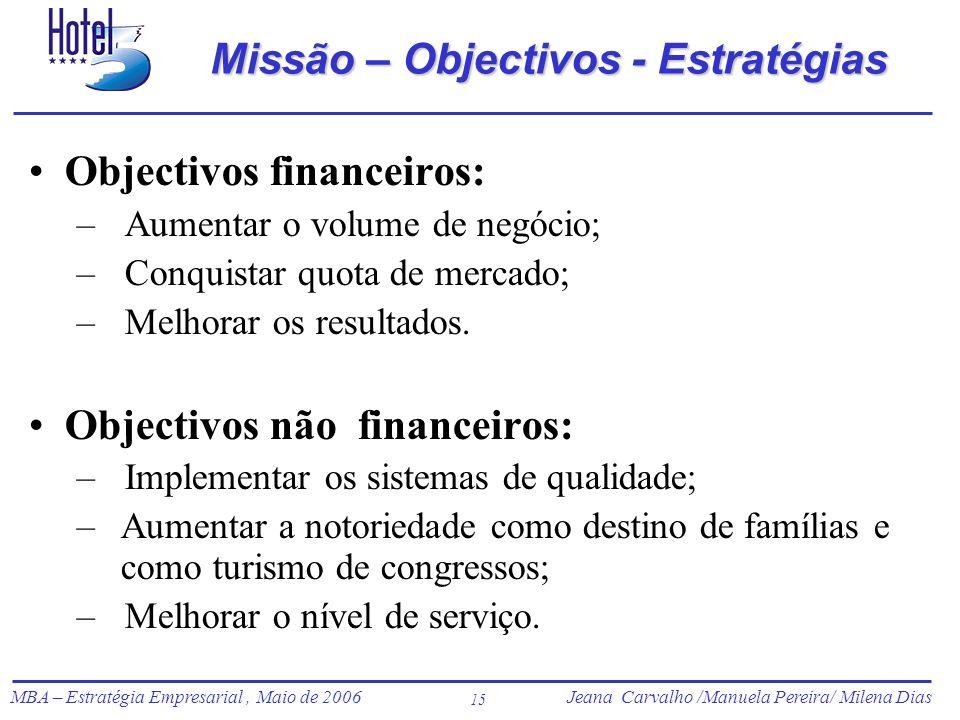 Jeana Carvalho /Manuela Pereira/ Milena Dias MBA – Estratégia Empresarial, Maio de 2006Jeana Carvalho /Manuela Pereira/ Milena Dias 15 Missão – Object