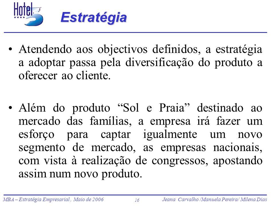 Jeana Carvalho /Manuela Pereira/ Milena Dias MBA – Estratégia Empresarial, Maio de 2006Jeana Carvalho /Manuela Pereira/ Milena Dias 16 Estratégia Aten