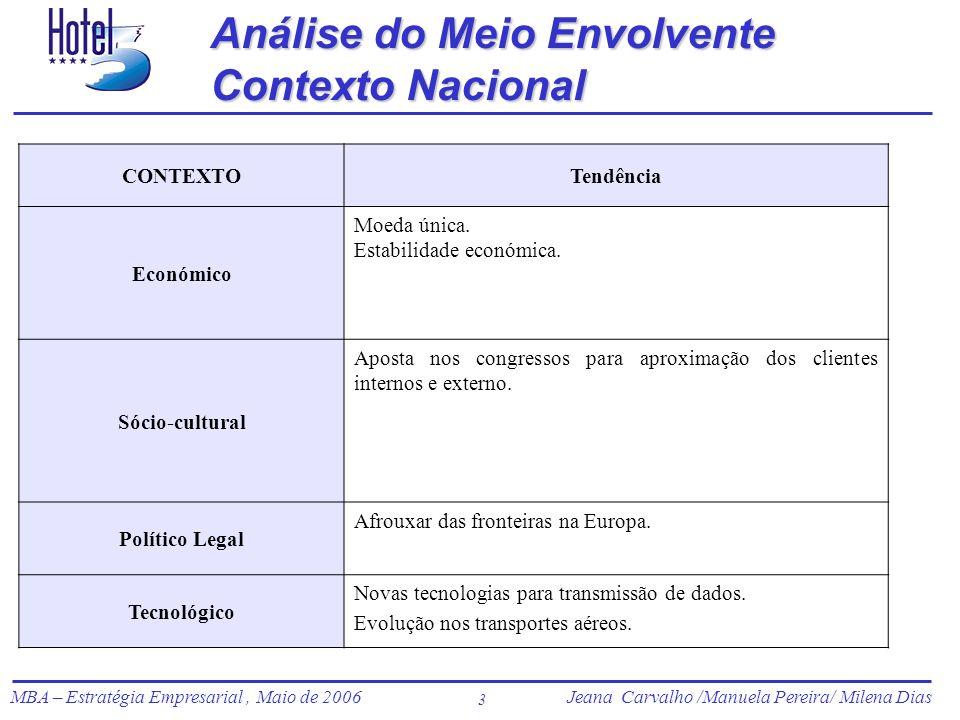 Jeana Carvalho /Manuela Pereira/ Milena Dias MBA – Estratégia Empresarial, Maio de 2006Jeana Carvalho /Manuela Pereira/ Milena Dias 3 Análise do Meio