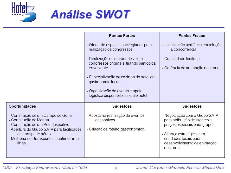 Jeana Carvalho /Manuela Pereira/ Milena Dias MBA – Estratégia Empresarial, Maio de 2006Jeana Carvalho /Manuela Pereira/ Milena Dias 9 Análise SWOT Pon