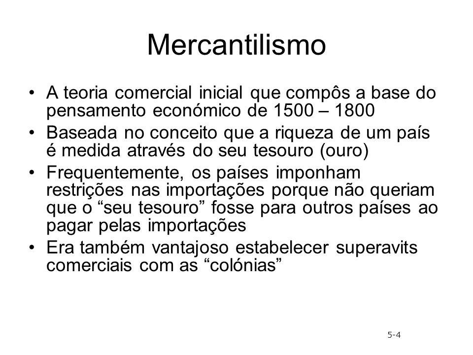 Mercantilismo A teoria comercial inicial que compôs a base do pensamento económico de 1500 – 1800 Baseada no conceito que a riqueza de um país é medid