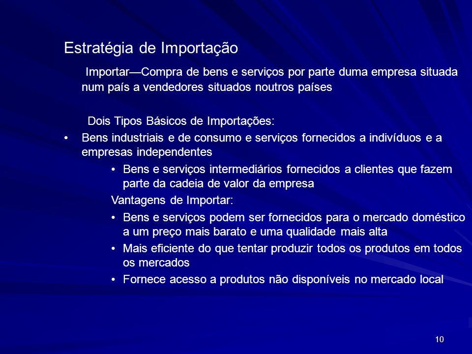 10 Estratégia de Importação ImportarCompra de bens e serviços por parte duma empresa situada num país a vendedores situados noutros países Dois Tipos