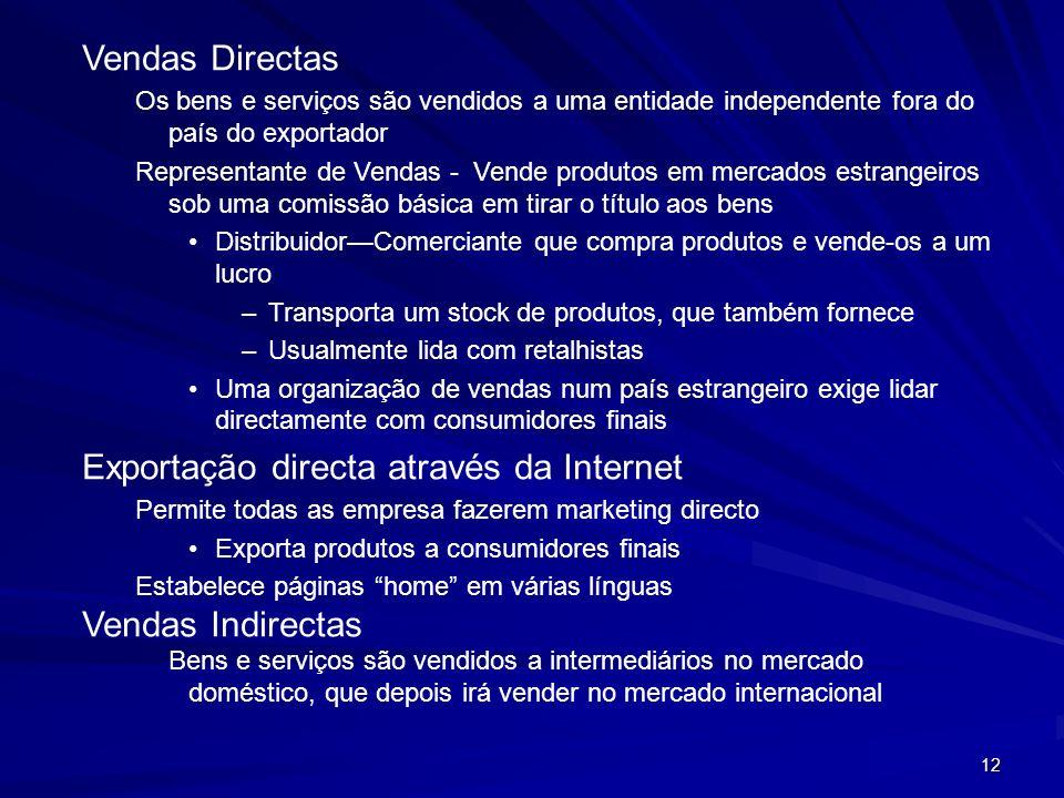 12 Vendas Directas Os bens e serviços são vendidos a uma entidade independente fora do país do exportador Representante de Vendas - Vende produtos em
