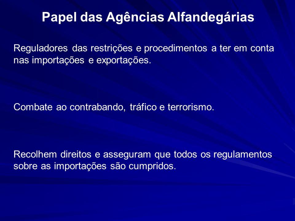 Papel das Agências Alfandegárias Reguladores das restrições e procedimentos a ter em conta nas importações e exportações. Combate ao contrabando, tráf