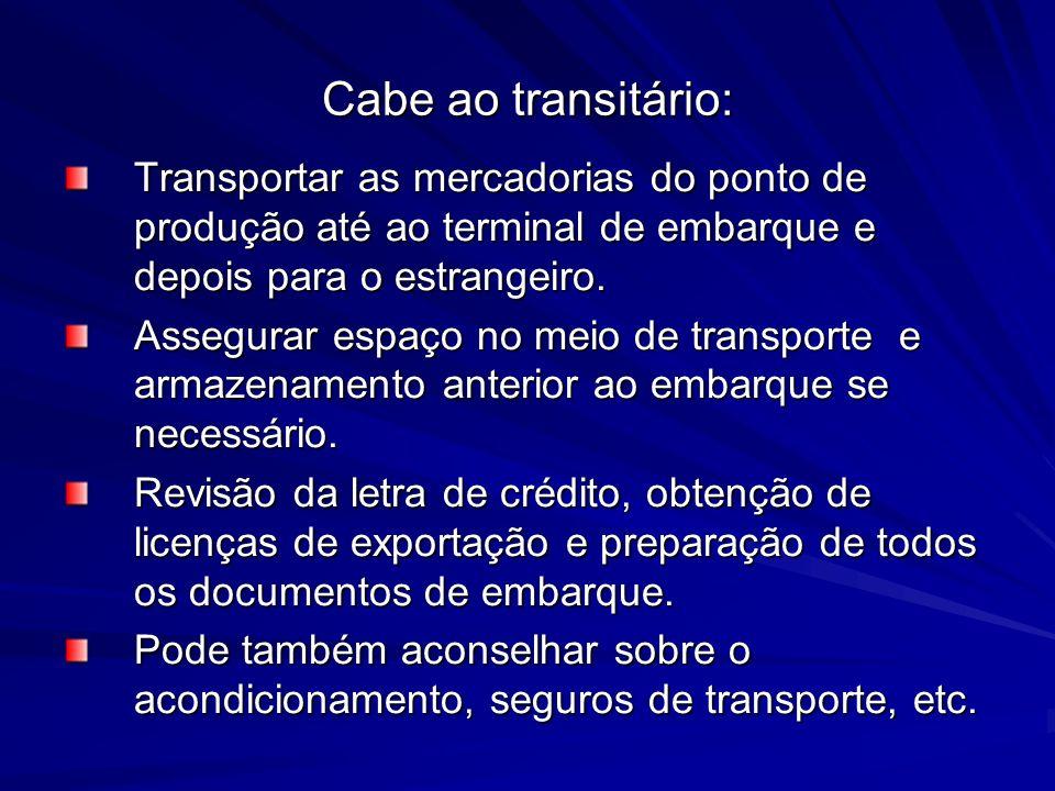 Cabe ao transitário: Transportar as mercadorias do ponto de produção até ao terminal de embarque e depois para o estrangeiro. Assegurar espaço no meio