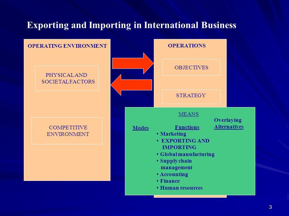 Exporting Management Companies (EMC) Empresas de Gestão de Exportações Braço direito do Importador/ Exportador.