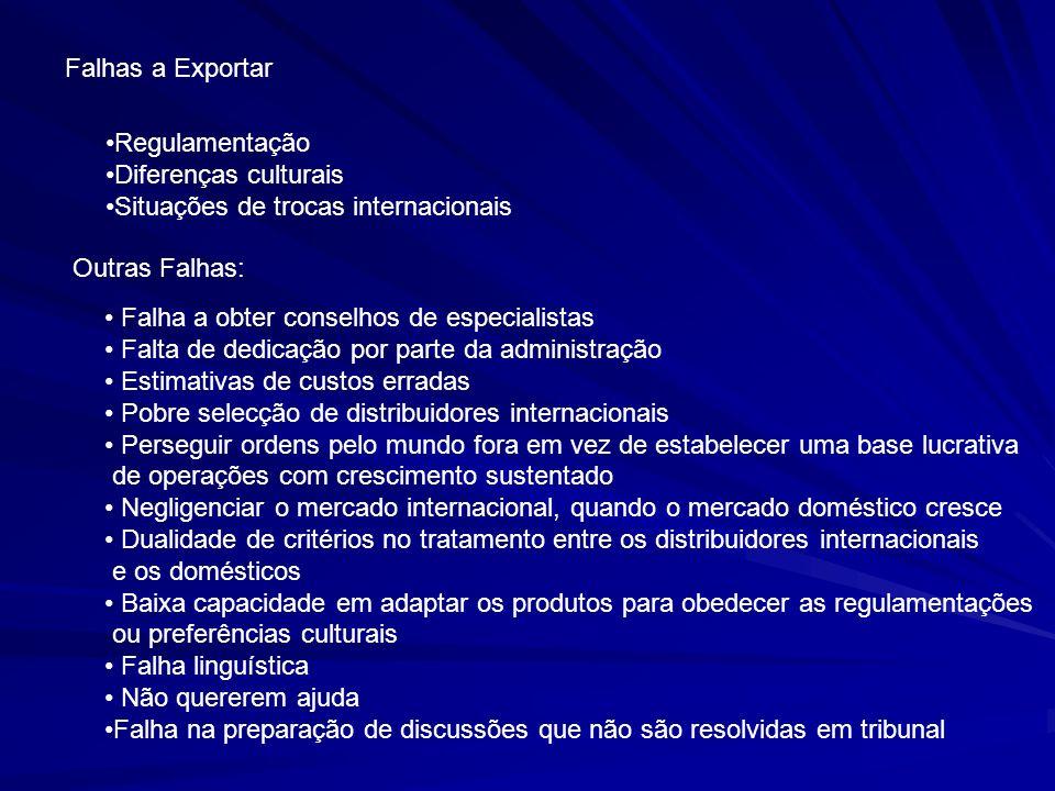 Falhas a Exportar Falha a obter conselhos de especialistas Falta de dedicação por parte da administração Estimativas de custos erradas Pobre selecção
