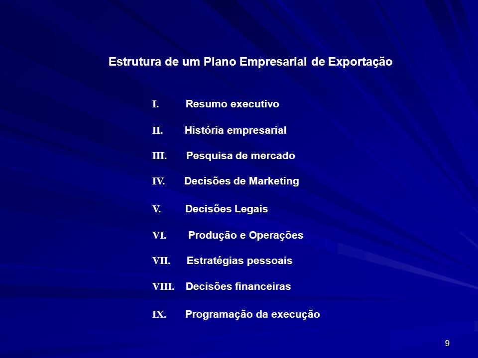 9 Estrutura de um Plano Empresarial de Exportação I. Resumo executivo II. História empresarial III. Pesquisa de mercado IV. Decisões de Marketing V. D