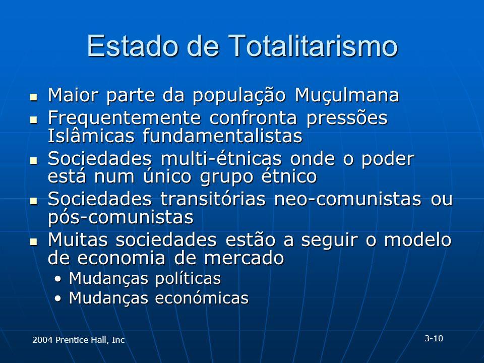 2004 Prentice Hall, Inc Estado de Totalitarismo Maior parte da população Muçulmana Maior parte da população Muçulmana Frequentemente confronta pressõe