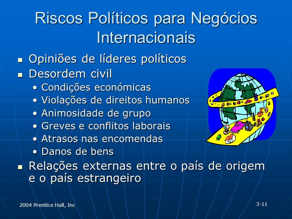 2004 Prentice Hall, Inc Riscos Políticos para Negócios Internacionais Opiniões de líderes políticos Opiniões de líderes políticos Desordem civil Desor