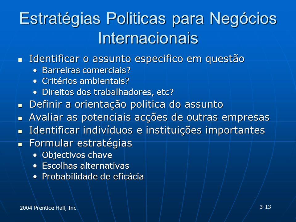 2004 Prentice Hall, Inc Estratégias Politicas para Negócios Internacionais Identificar o assunto especifico em questão Identificar o assunto especific