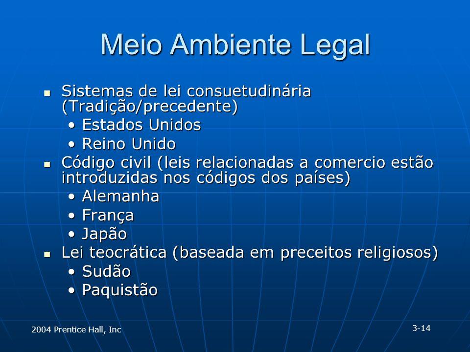 2004 Prentice Hall, Inc Meio Ambiente Legal Sistemas de lei consuetudinária (Tradição/precedente) Sistemas de lei consuetudinária (Tradição/precedente