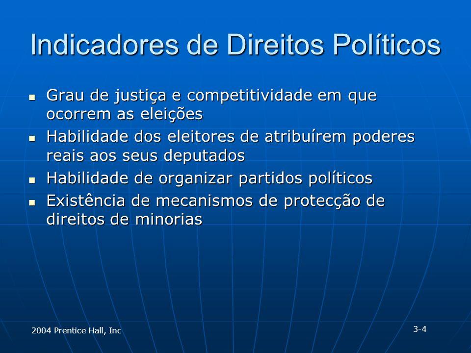 2004 Prentice Hall, Inc Indicadores de Direitos Políticos Grau de justiça e competitividade em que ocorrem as eleições Grau de justiça e competitivida