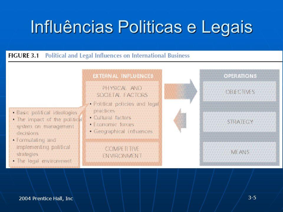 2004 Prentice Hall, Inc Influências Politicas e Legais 3-5