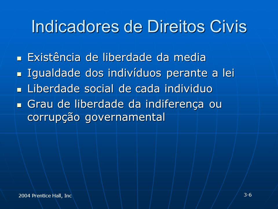 2004 Prentice Hall, Inc Indicadores de Direitos Civis Existência de liberdade da media Existência de liberdade da media Igualdade dos indivíduos peran
