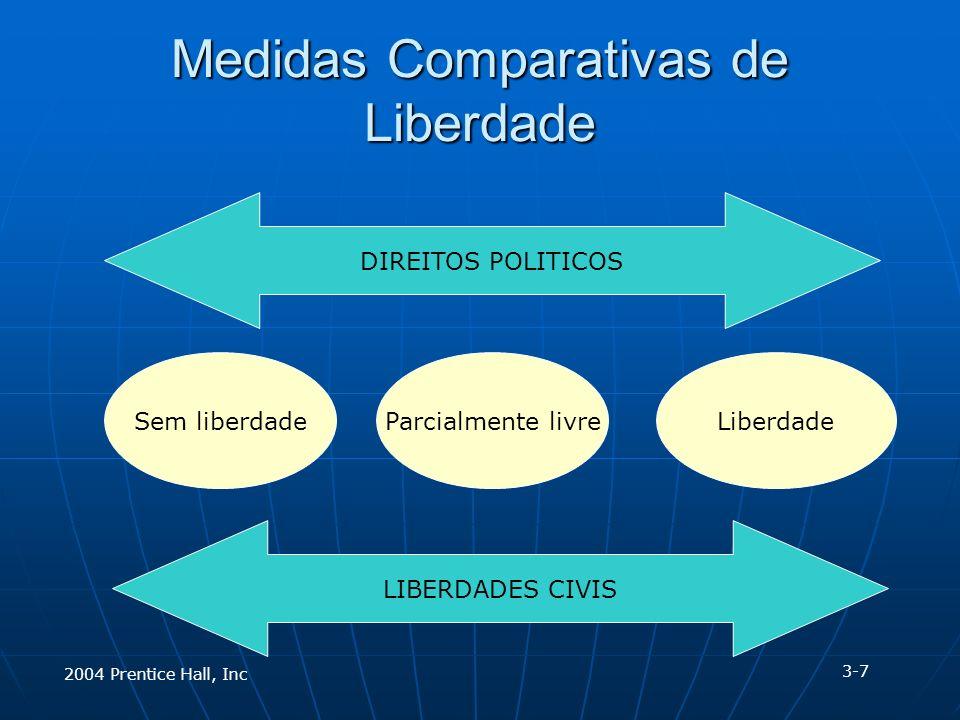 2004 Prentice Hall, Inc Medidas Comparativas de Liberdade DIREITOS POLITICOSLIBERDADES CIVIS Parcialmente livreSem liberdadeLiberdade 3-7