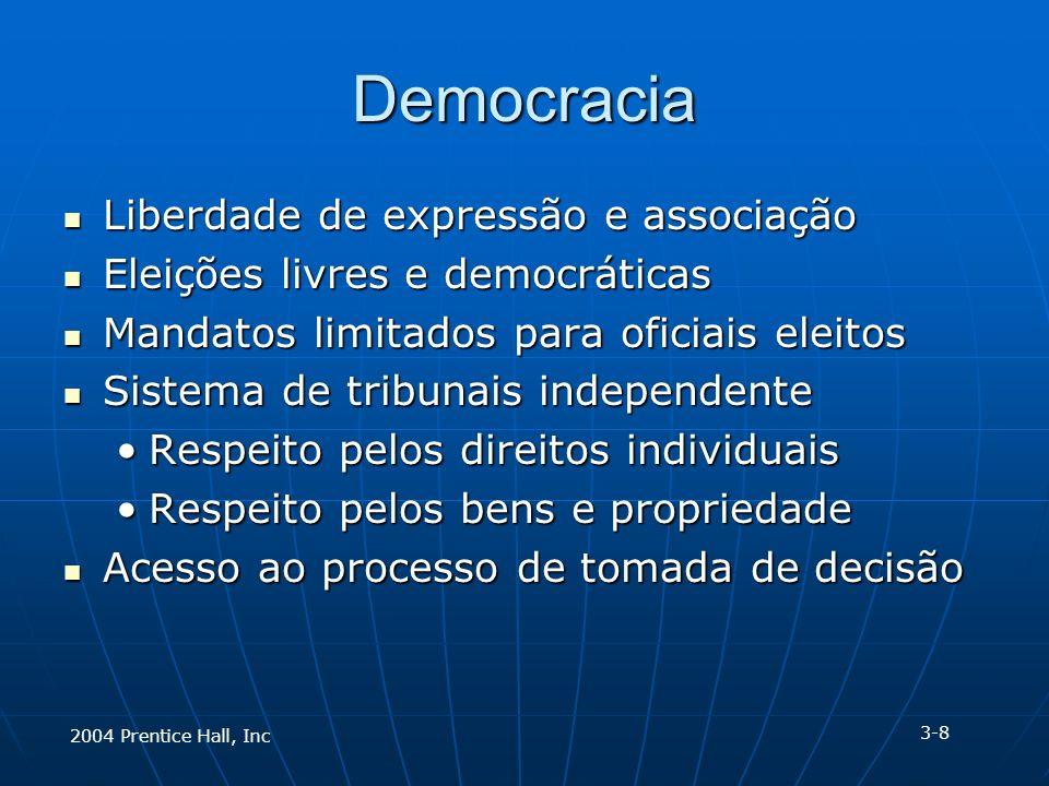 2004 Prentice Hall, Inc Democracia Liberdade de expressão e associação Liberdade de expressão e associação Eleições livres e democráticas Eleições liv