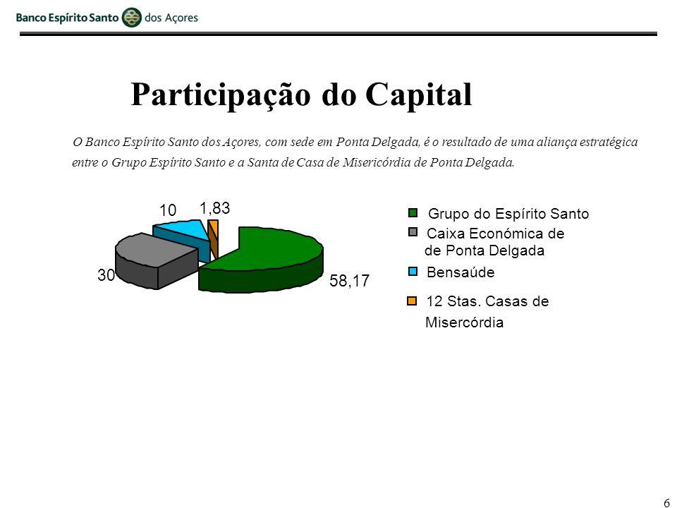 6 Participação do Capital O Banco Espírito Santo dos Açores, com sede em Ponta Delgada, é o resultado de uma aliança estratégica entre o Grupo Espírito Santo e a Santa de Casa de Misericórdia de Ponta Delgada.