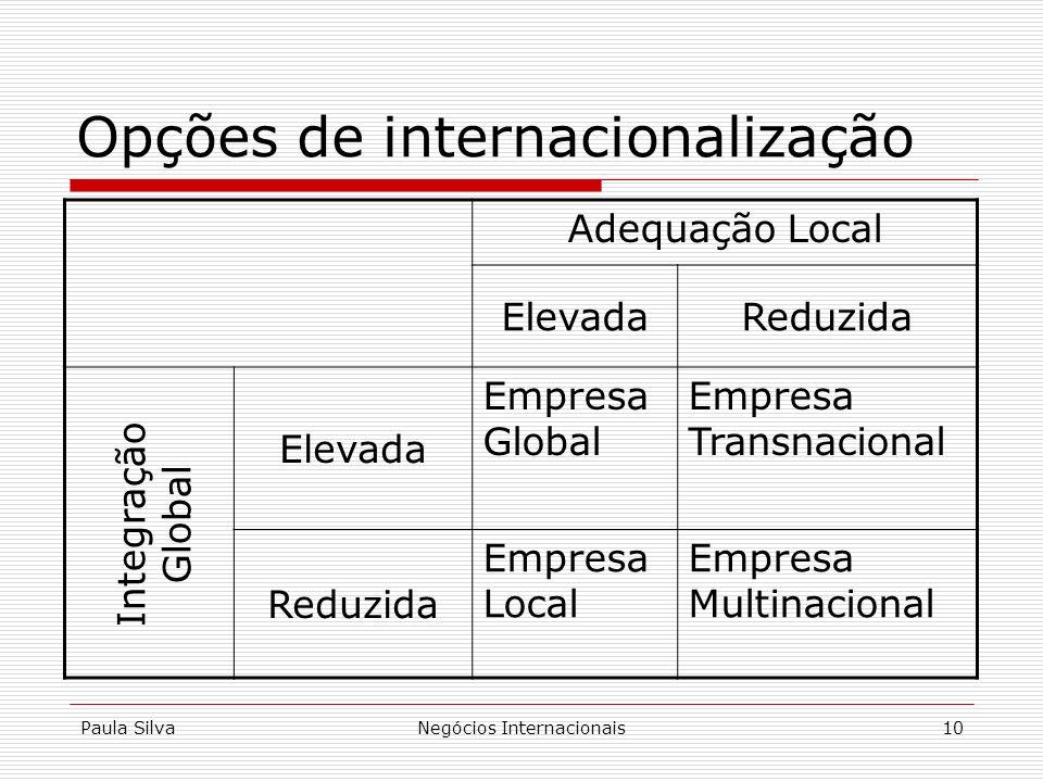 Paula SilvaNegócios Internacionais10 Opções de internacionalização Adequação Local ElevadaReduzida Elevada Empresa Global Empresa Transnacional Reduzi