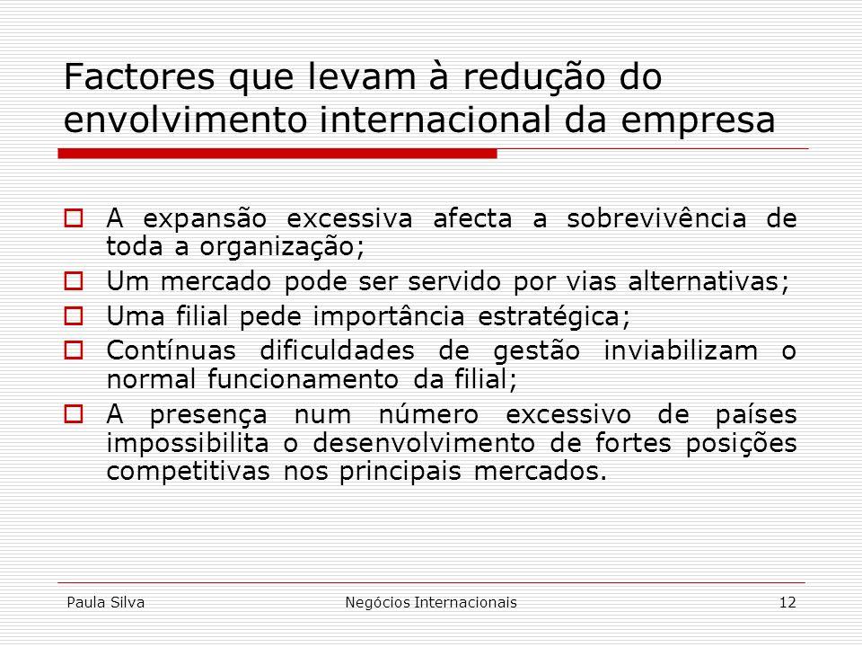 Paula SilvaNegócios Internacionais12 Factores que levam à redução do envolvimento internacional da empresa A expansão excessiva afecta a sobrevivência
