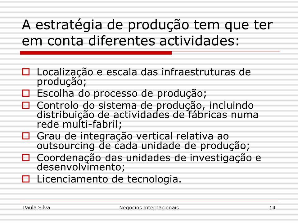 Paula SilvaNegócios Internacionais14 A estratégia de produção tem que ter em conta diferentes actividades: Localização e escala das infraestruturas de