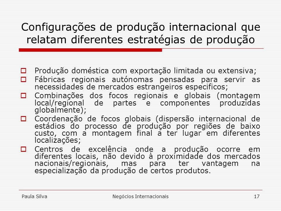 Paula SilvaNegócios Internacionais17 Configurações de produção internacional que relatam diferentes estratégias de produção Produção doméstica com exp