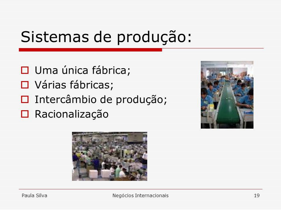 Paula SilvaNegócios Internacionais19 Sistemas de produção: Uma única fábrica; Várias fábricas; Intercâmbio de produção; Racionalização