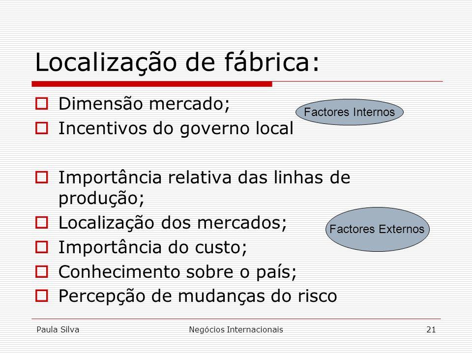 Paula SilvaNegócios Internacionais21 Localização de fábrica: Dimensão mercado; Incentivos do governo local Importância relativa das linhas de produção