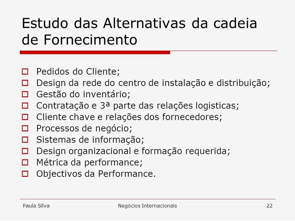Paula SilvaNegócios Internacionais22 Estudo das Alternativas da cadeia de Fornecimento Pedidos do Cliente; Design da rede do centro de instalação e di