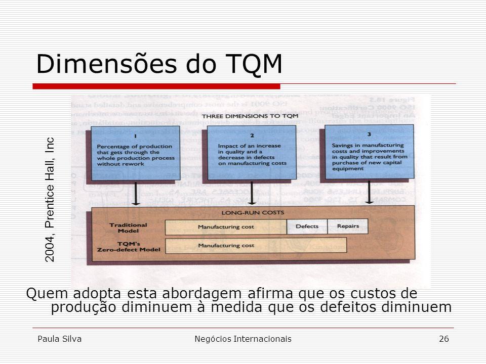 Paula SilvaNegócios Internacionais26 Dimensões do TQM Quem adopta esta abordagem afirma que os custos de produção diminuem à medida que os defeitos di