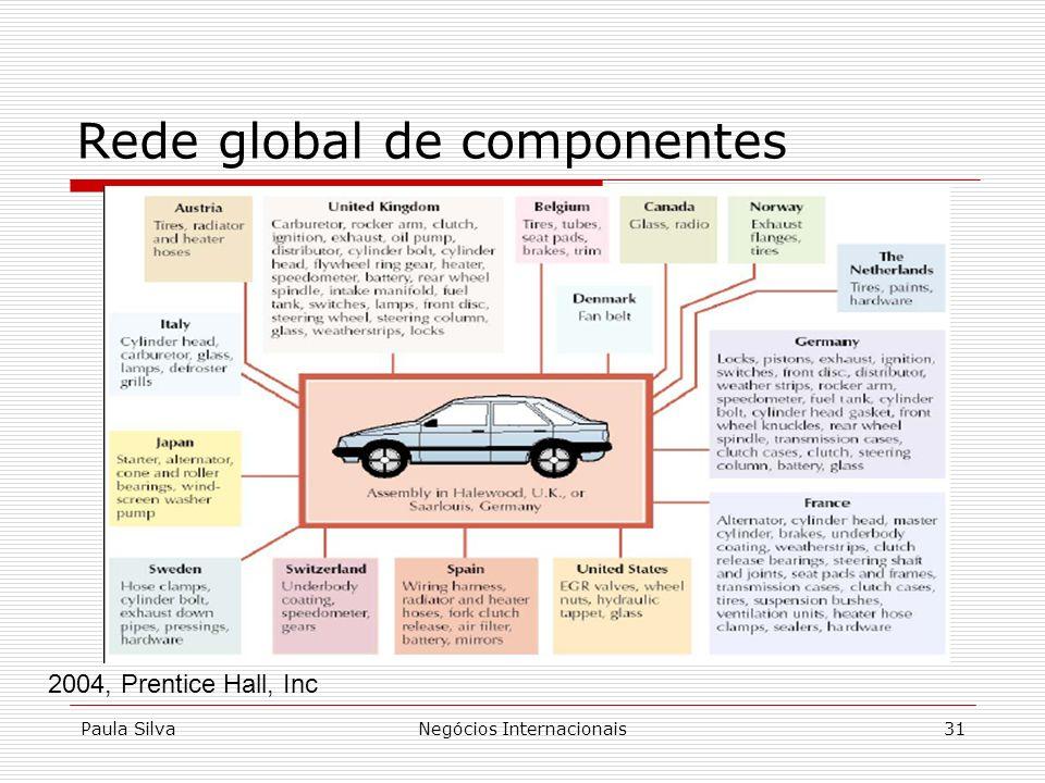 Paula SilvaNegócios Internacionais31 Rede global de componentes 2004, Prentice Hall, Inc