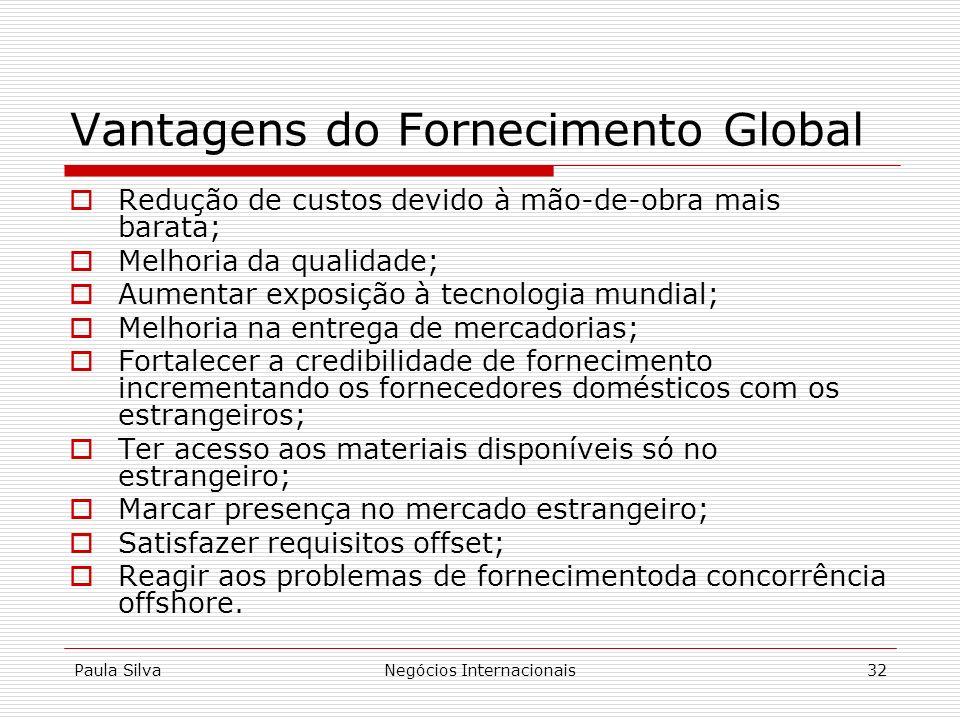 Paula SilvaNegócios Internacionais32 Vantagens do Fornecimento Global Redução de custos devido à mão-de-obra mais barata; Melhoria da qualidade; Aumen