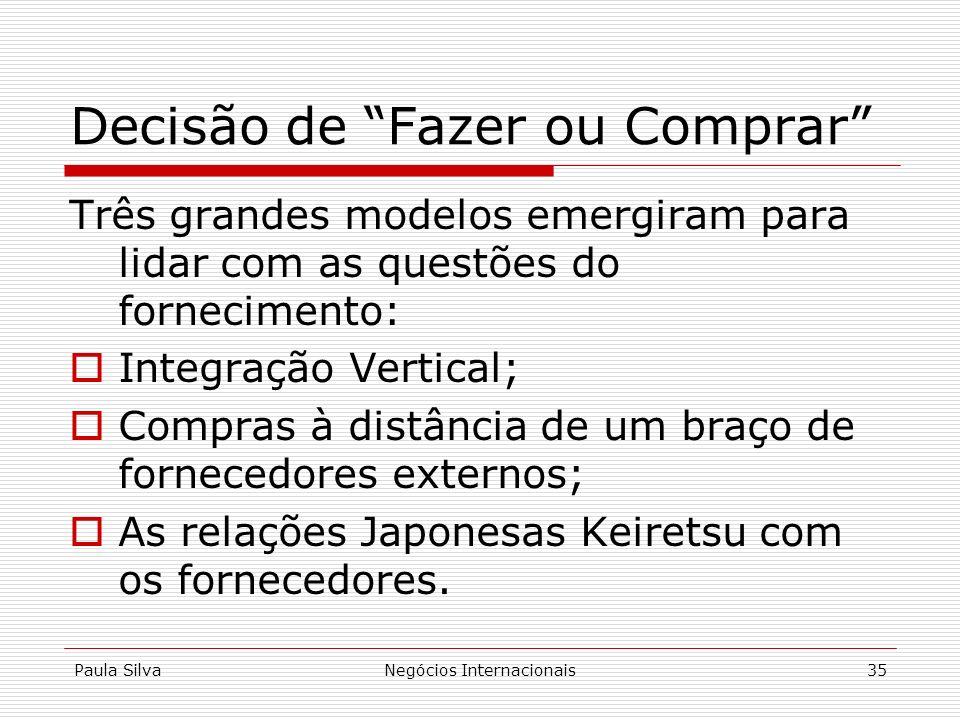 Paula SilvaNegócios Internacionais35 Decisão de Fazer ou Comprar Três grandes modelos emergiram para lidar com as questões do fornecimento: Integração