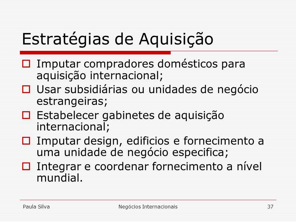 Paula SilvaNegócios Internacionais37 Estratégias de Aquisição Imputar compradores domésticos para aquisição internacional; Usar subsidiárias ou unidad