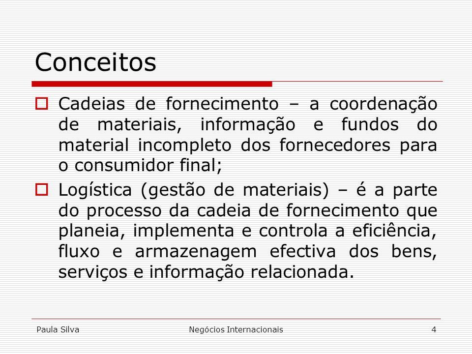 Paula SilvaNegócios Internacionais4 Conceitos Cadeias de fornecimento – a coordenação de materiais, informação e fundos do material incompleto dos for