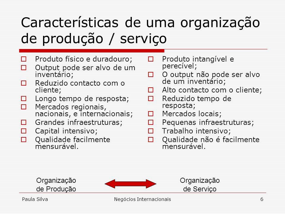 Paula SilvaNegócios Internacionais6 Características de uma organização de produção / serviço Produto físico e duradouro; Output pode ser alvo de um in