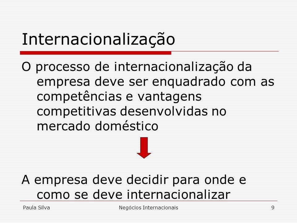 Paula SilvaNegócios Internacionais9 Internacionalização O processo de internacionalização da empresa deve ser enquadrado com as competências e vantage