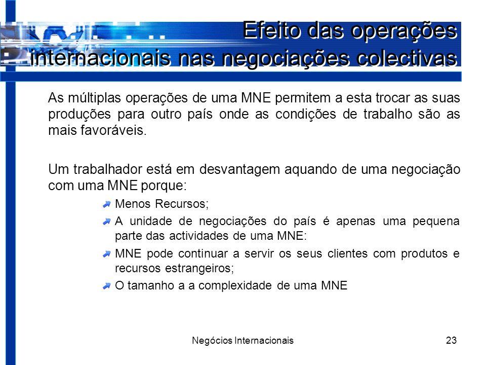 Negócios Internacionais23 Efeito das operações internacionais nas negociações colectivas As múltiplas operações de uma MNE permitem a esta trocar as suas produções para outro país onde as condições de trabalho são as mais favoráveis.