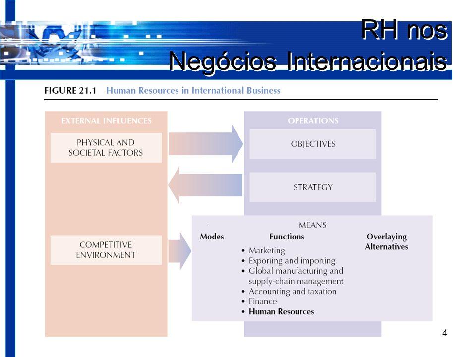 Negócios Internacionais4 RH nos Negócios Internacionais