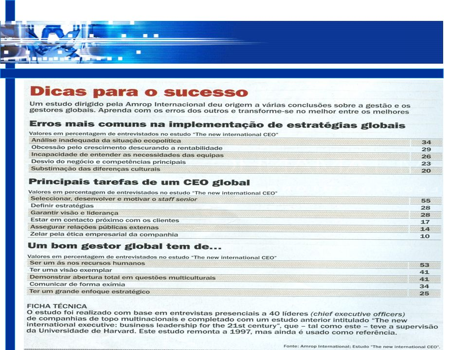 Negócios Internacionais9