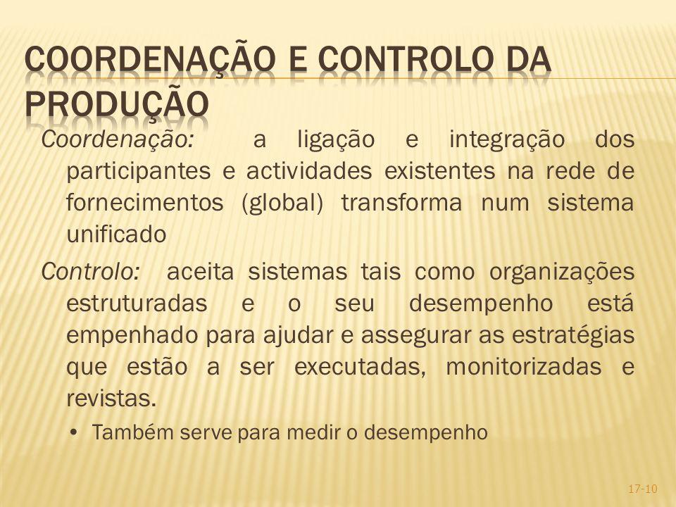 Coordenação: a ligação e integração dos participantes e actividades existentes na rede de fornecimentos (global) transforma num sistema unificado Cont