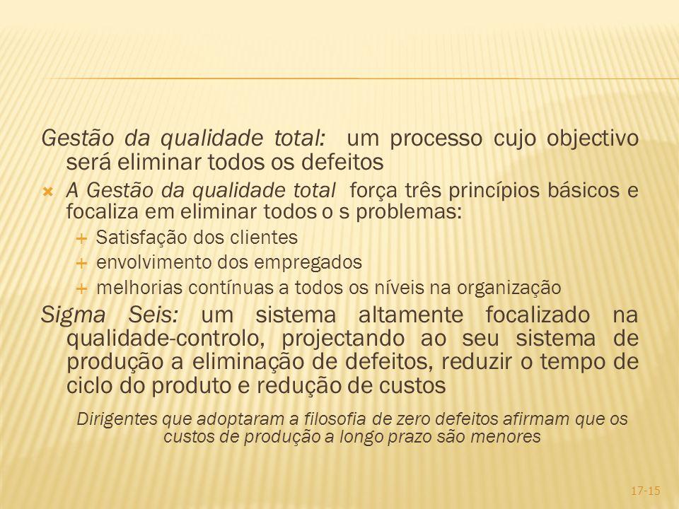 Gestão da qualidade total: um processo cujo objectivo será eliminar todos os defeitos A Gestão da qualidade total força três princípios básicos e foca